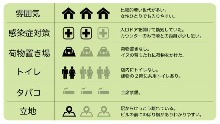 渋谷「瑞兆」 行列がたえないかつ丼専門店で、卵でとじない絶品かつ丼に挑戦